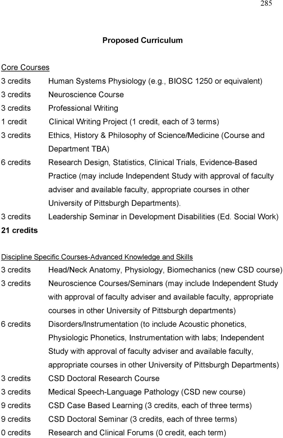 Science/Medicine (Course and Department TBA) 6 credits Research Design, Statistics, Clinical Trials, Evidence-Based Practice (may include Independent Study with approval of faculty adviser and