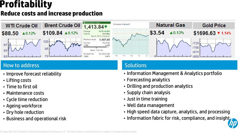 Management & Analytics portfolio Forecasting analytics Drilling and production analytics Supply chain analysis Just in time