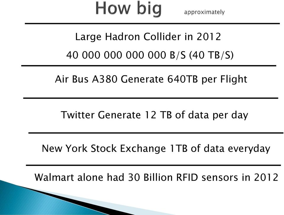 Generate 12 TB of data per day New York Stock Exchange 1TB