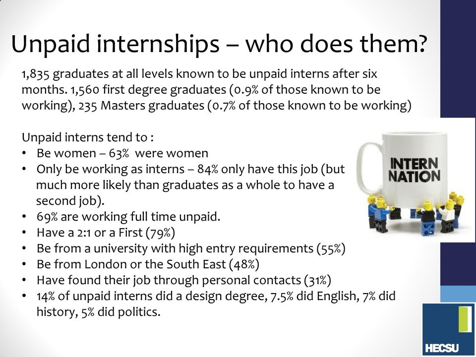 7% of those known to be working) Unpaid interns tend to : Be women 63% were women Only be working as interns 84% only have this job (but much more likely than graduates as a