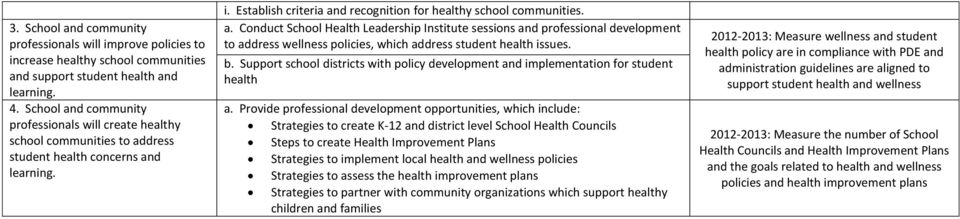 b. Support school districts with policy development and implementation for student health a.