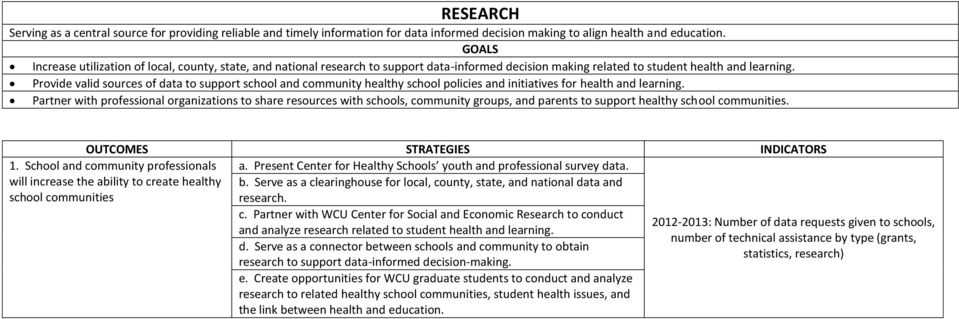 Provide valid sources of data to support school and community healthy school policies and initiatives for health and learning.