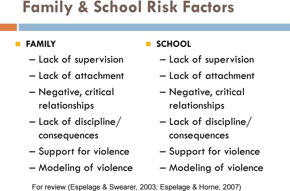 Lack of supervision Lack of attachment Negative, critical relationships Lack of discipline/