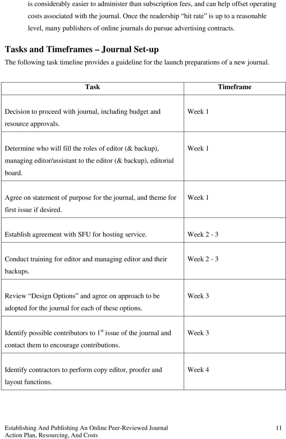 Tasks and Timeframes Journal Set-up The following task timeline provides a guideline for the launch preparations of a new journal.