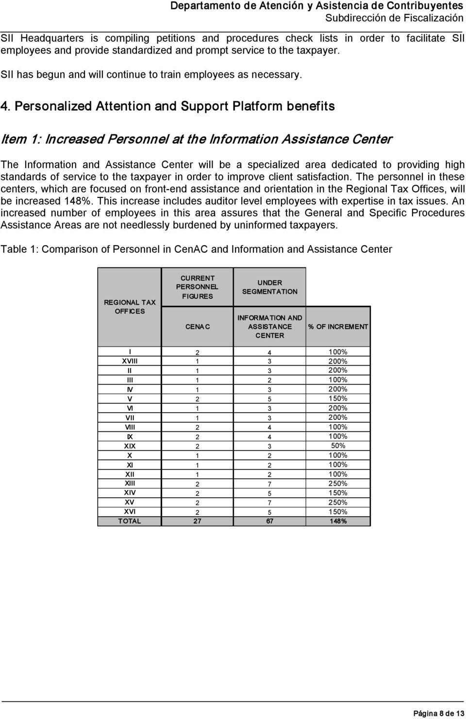 Personalized Attention and Support Platform benefits Item 1: Increased Personnel at the Information Assistance Center The Information and Assistance Center will be a specialized area dedicated to