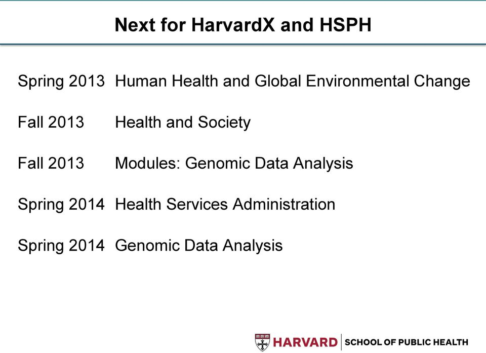 and Society Modules: Genomic Data Analysis Spring 2014
