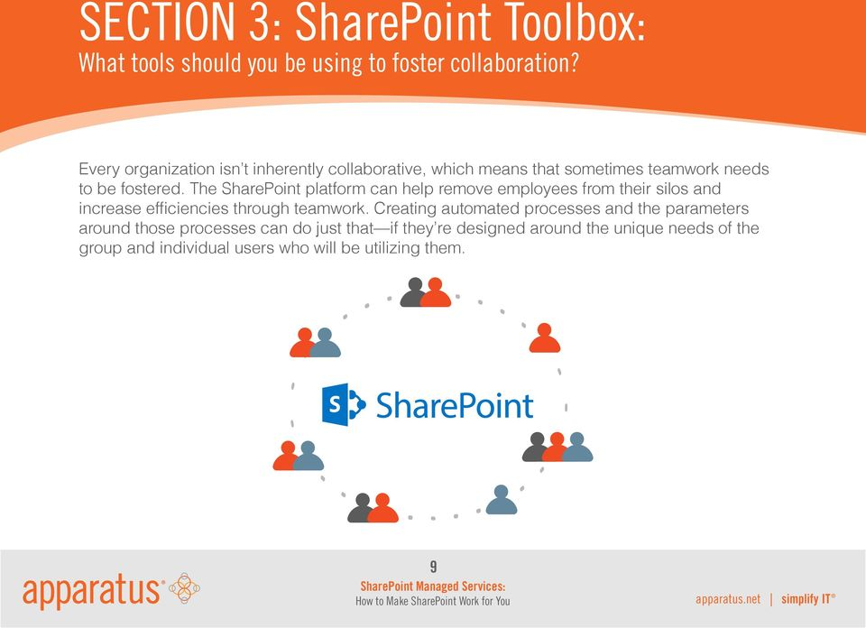 The SharePoint platform can help remove employees from their silos and increase efficiencies through teamwork.