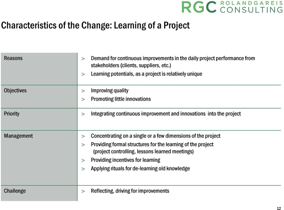 innovations into the project Management > Concentrating on a single or a few dimensions of the project > Providing formal structures for the learning of the project (project