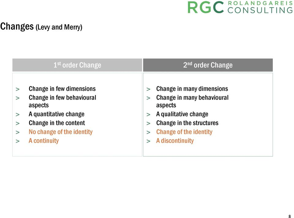 of the identity > A continuity > Change in many dimensions > Change in many behavioural