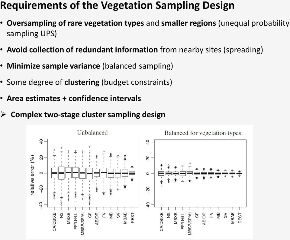 from nearby sites (spreading) Minimize sample variance (balanced sampling) Some degree of