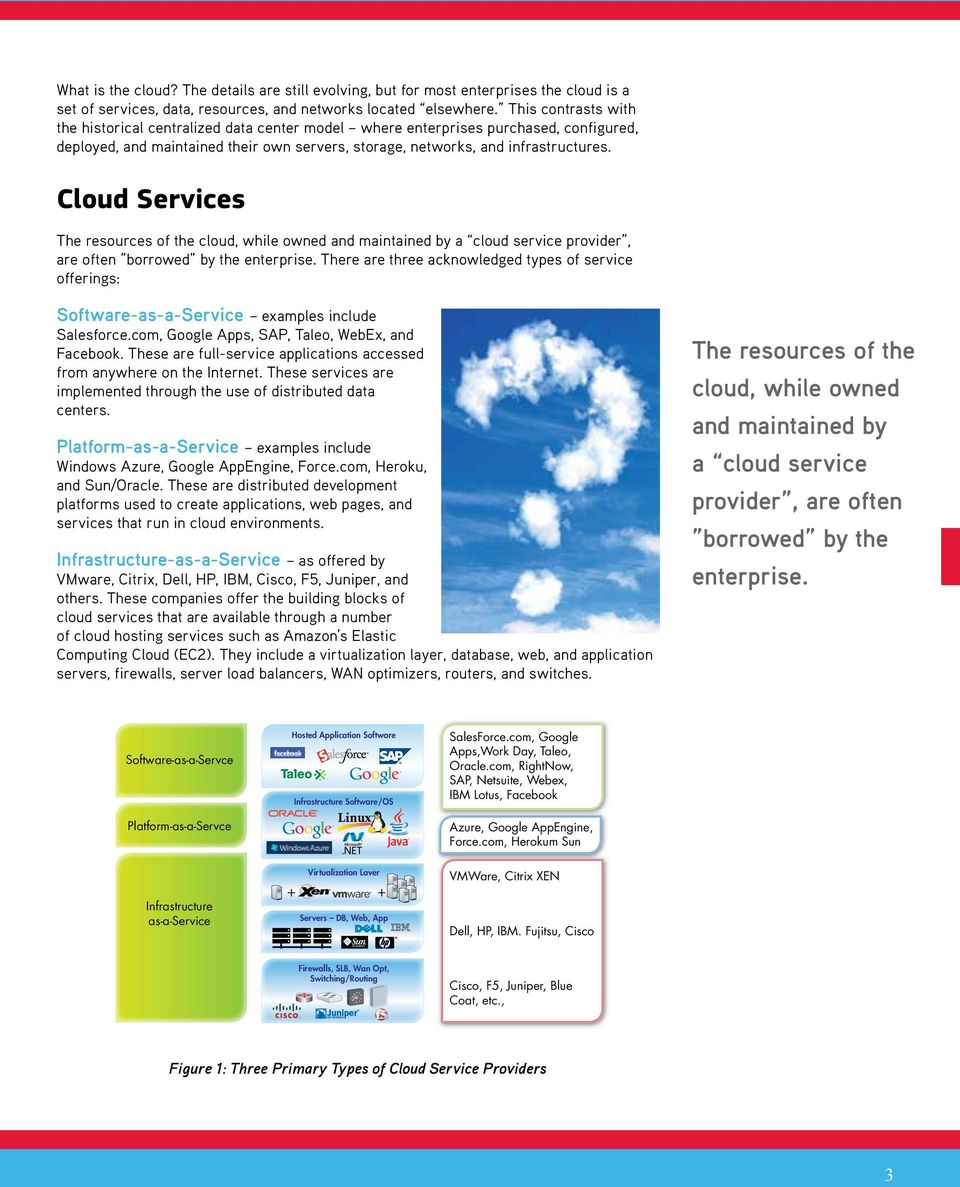 Cloud Services The resources of the cloud, while owned and maintained by a cloud service provider, are often borrowed by the enterprise.