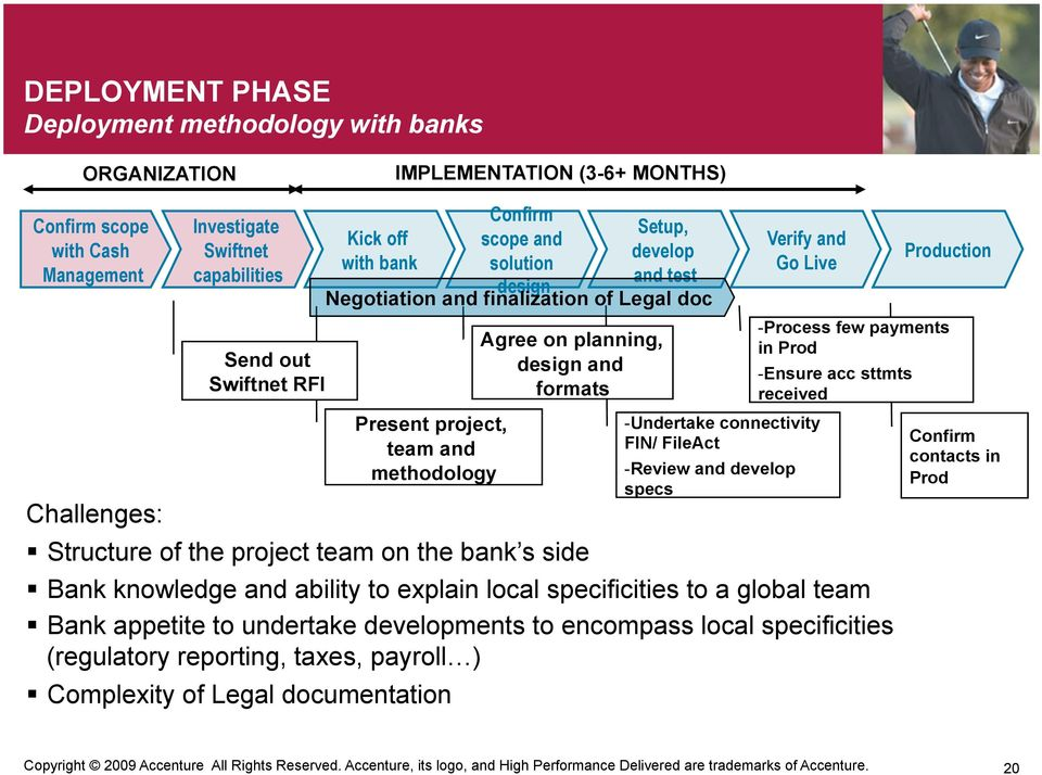 to explain local specificities to a global team Bank appetite to undertake developments to encompass local specificities (regulatory reporting, taxes, payroll ) Complexity of Legal documentation
