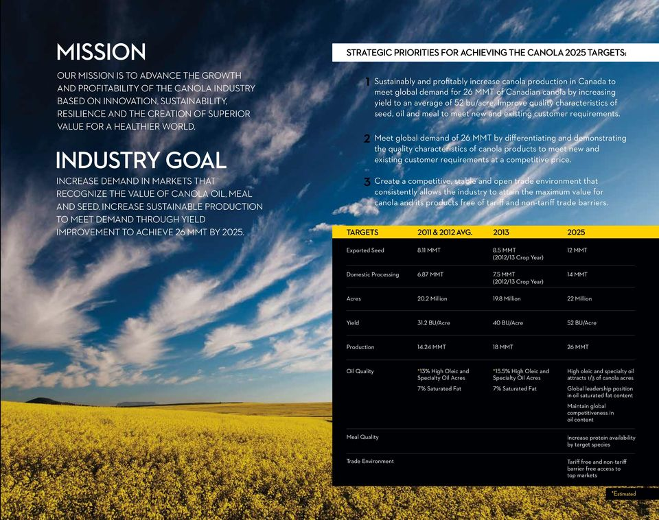 STRATEGIC PRIORITIES FOR ACHIEVING THE CANOLA 2025 TARGETS: 1 2 3 Sustainably and profitably increase canola production in Canada to meet global demand for 26 MMT of Canadian canola by increasing
