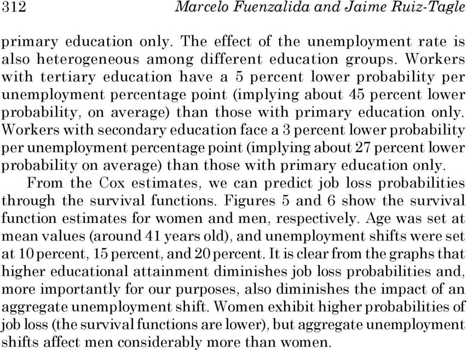 Workers with secondary education face a 3 percent lower probability per unemployment percentage point (implying about 27 percent lower probability on average) than those with primary education only.