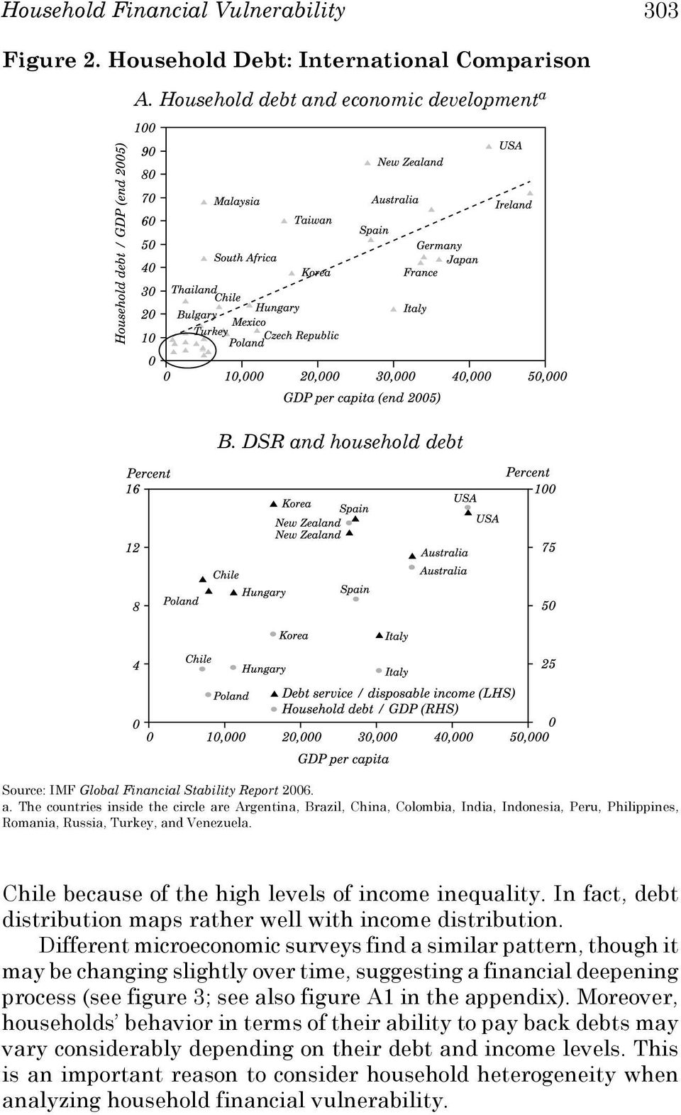 Chile because of the high levels of income inequality. In fact, debt distribution maps rather well with income distribution.