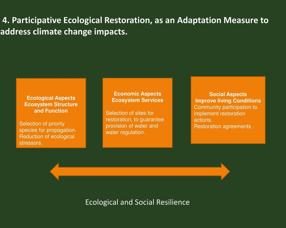 Reduction of ecological stressors.