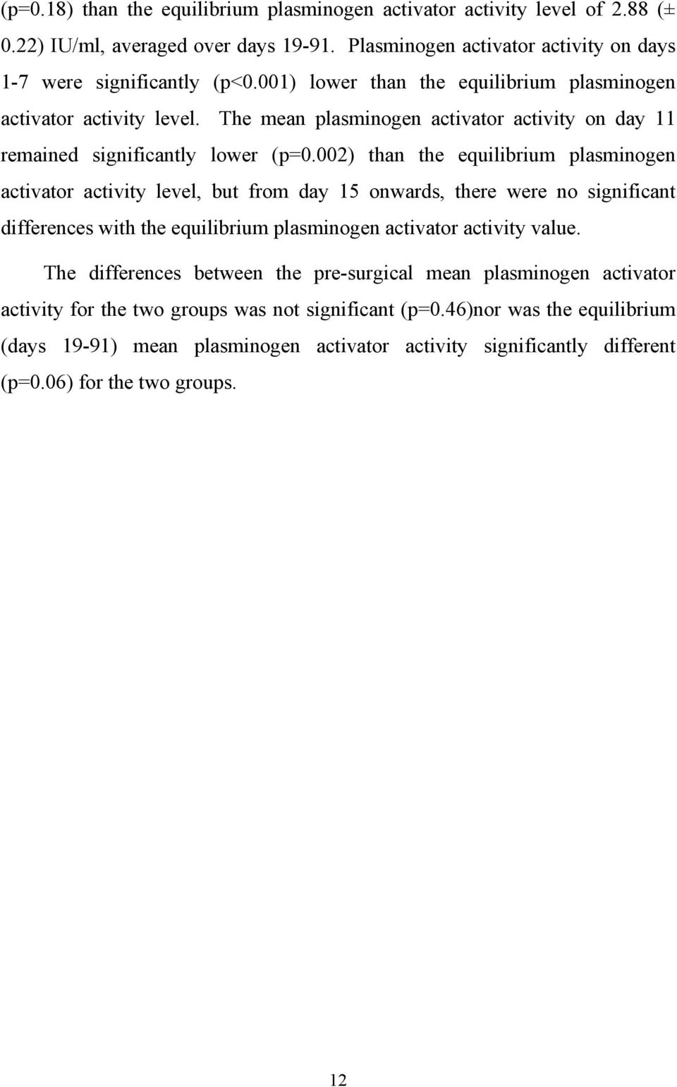 002) than the equilibrium plasminogen activator activity level, but from day 15 onwards, there were no significant differences with the equilibrium plasminogen activator activity value.