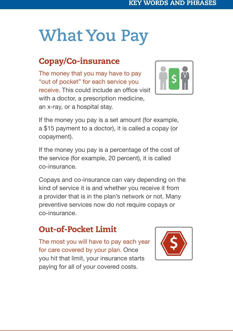 $ If the money you pay is a set amount (for example, a $15 payment to a doctor), it is called a copay (or copayment).
