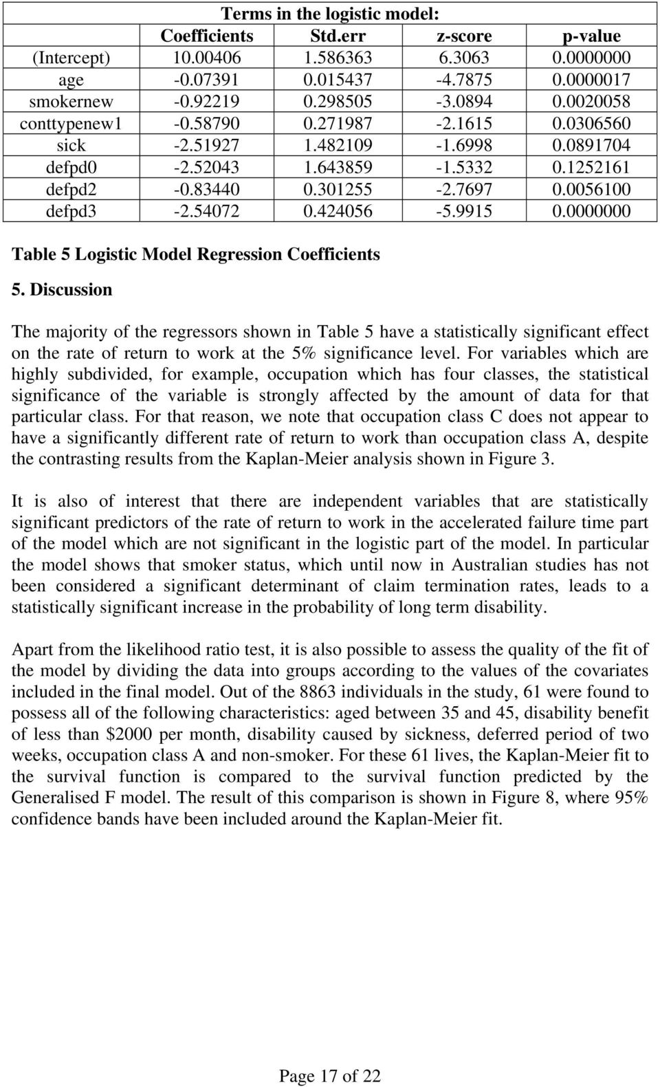 424056-5.9915 0.0000000 Table 5 Logistic Model Regression Coefficients 5.