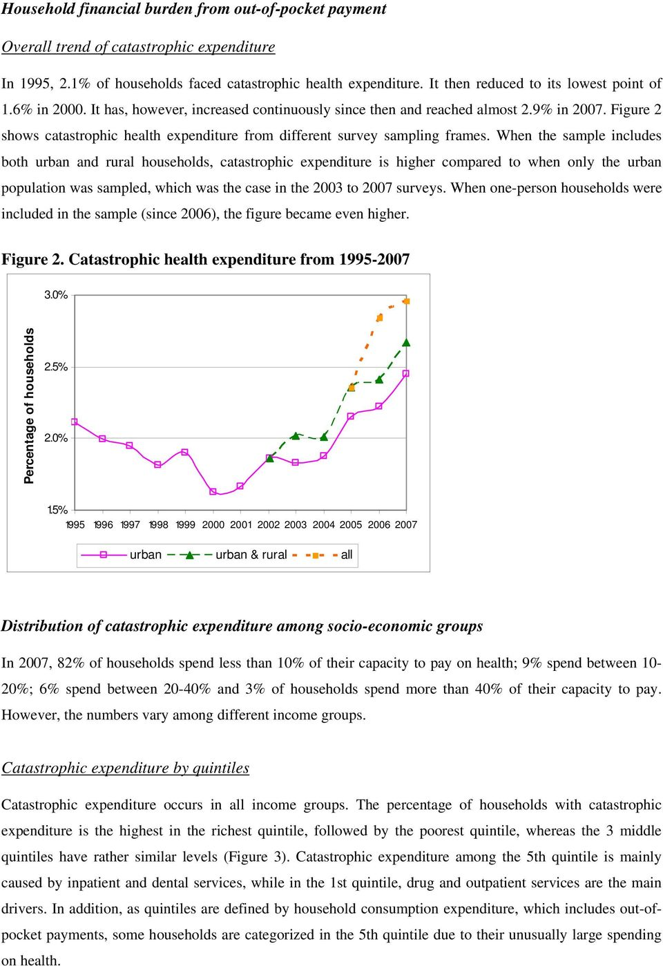 Figure 2 shows catastrophic health expenditure from different survey sampling frames.