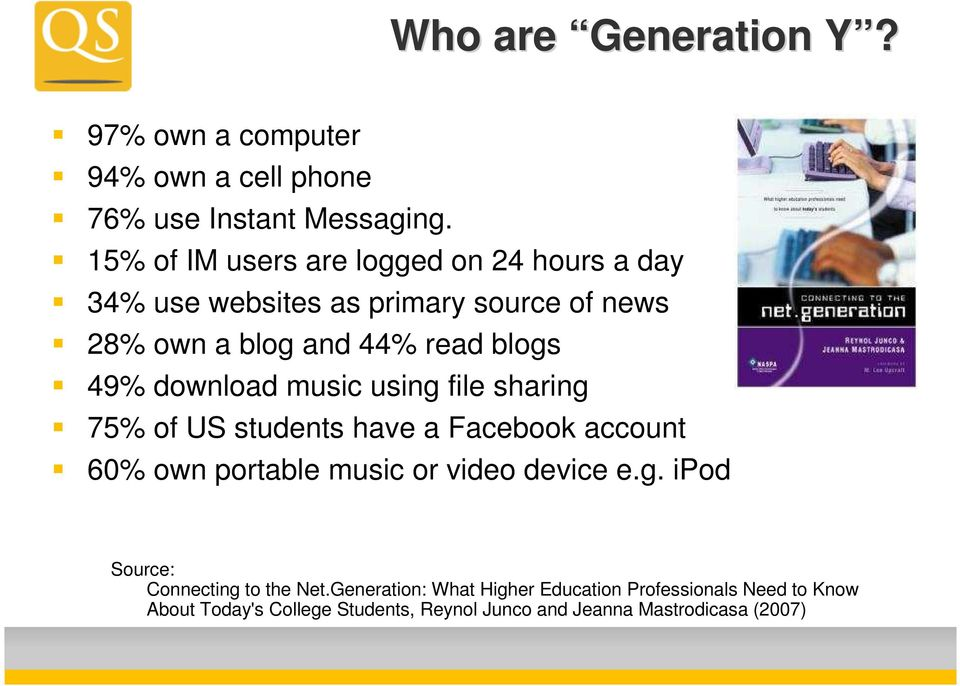 download music using file sharing 75% of US students have a Facebook account 60% own portable music or video device e.g. ipod Source: Connecting to the Net.