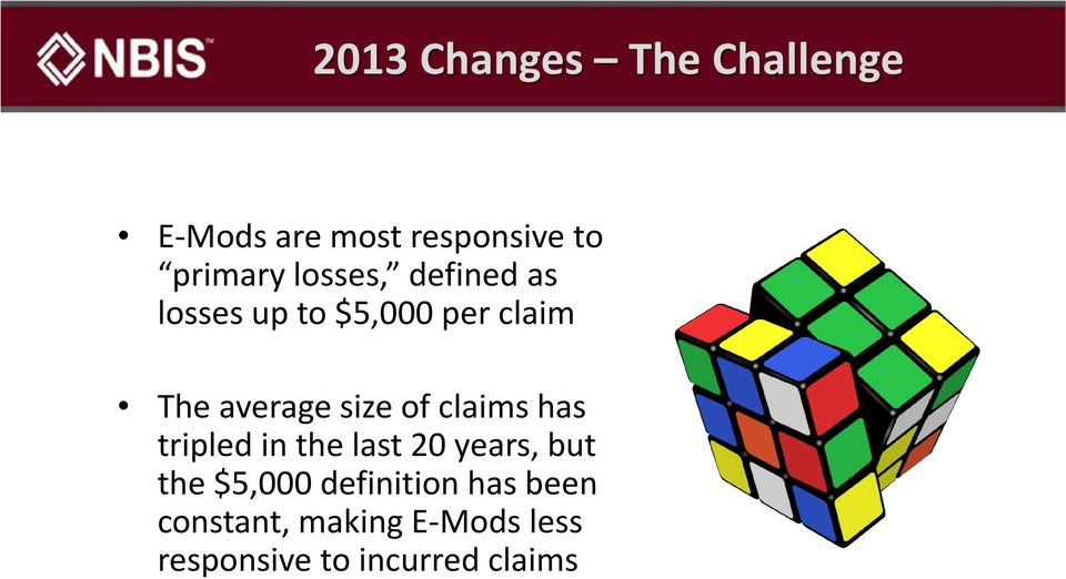 of claims has tripled in the last 20 years, but the $5,000