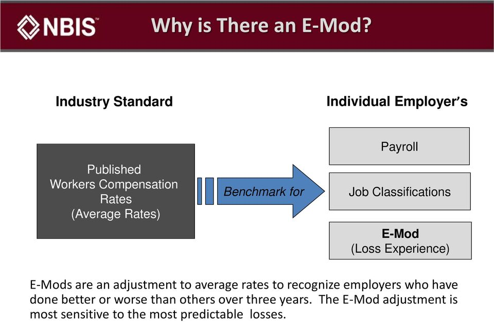 Benchmark for Payroll Job Classifications E-Mod (Loss Experience) E-Mods are an adjustment to