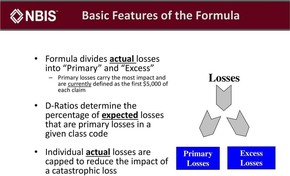 determine the percentage of expected losses that are primary losses in a given class code
