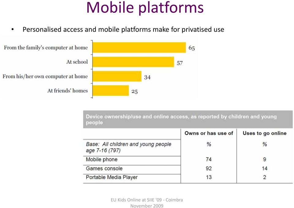 and mobile platforms