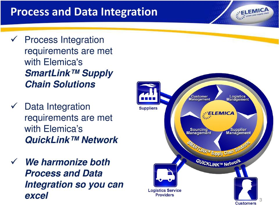 Integration requirements are met with Elemica s QuickLink