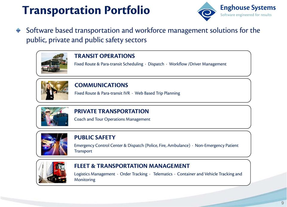 Planning PRIVATE TRANSPORTATION Coach and Tour Operations Management PUBLIC SAFETY Emergency Control Center & Dispatch (Police, Fire, Ambulance)