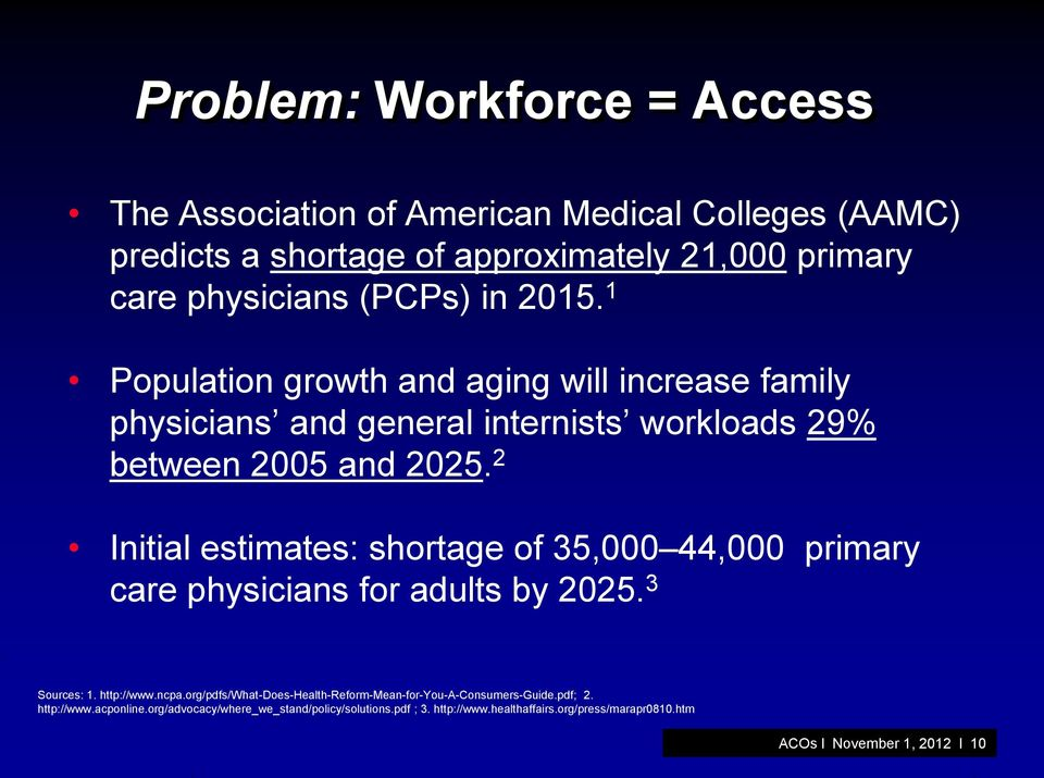 2 Initial estimates: shortage of 35,000 44,000 primary care physicians for adults by 2025. 3 Sources: 1. http://www.ncpa.