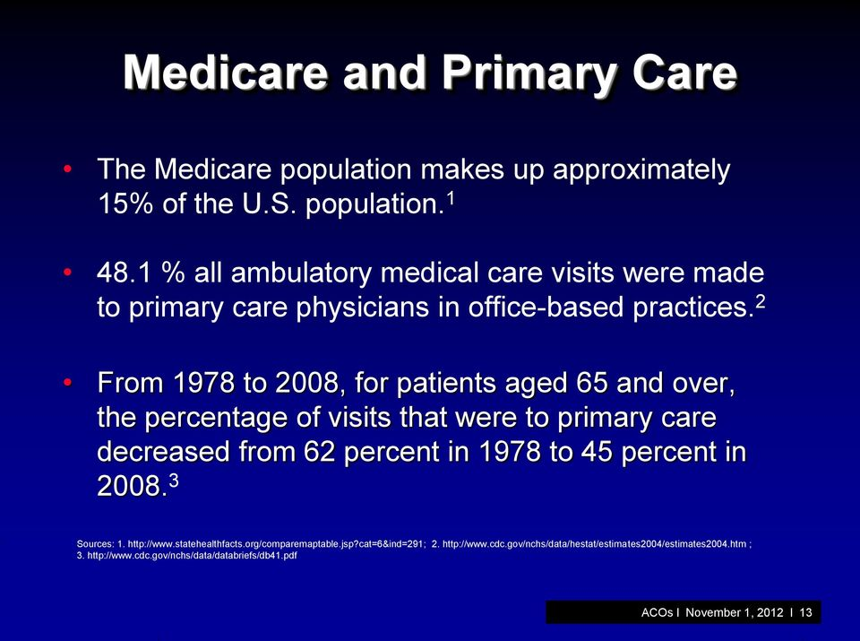 2 From 1978 to 2008, for patients aged 65 and over, the percentage of visits that were to primary care decreased from 62 percent in 1978 to 45 percent