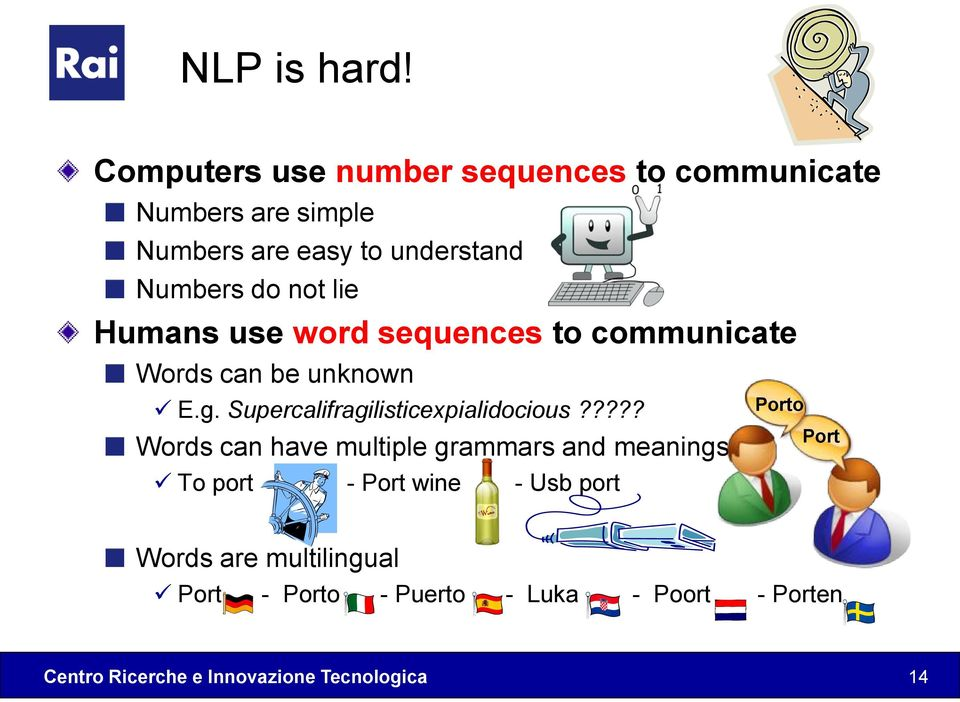 Numbers do not lie Humans use word sequences to communicate Words can be unknown E.g.