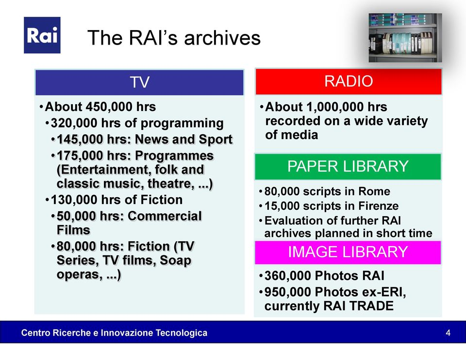 ..) 130,000 hrs of Fiction 50,000 hrs: Commercial Films 80,000 hrs: Fiction (TV Series, TV films, Soap operas,.
