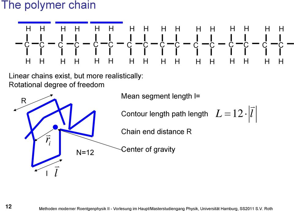 length L =12 v l r v i N=12 l l v Chain end distance R Center of gravity 12 Methoden