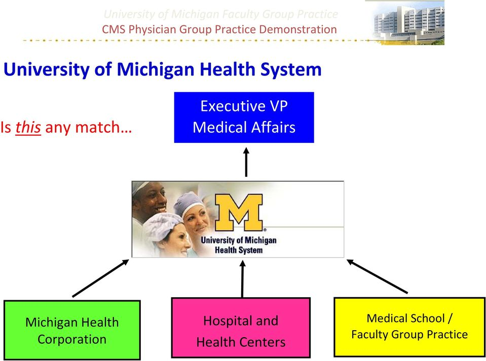 Michigan Health Corporation Hospital and