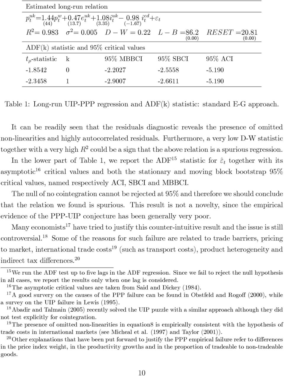 190 Table 1: Long-run UIP-PPP regression and ADF(k) statistic: standard E-G approach.