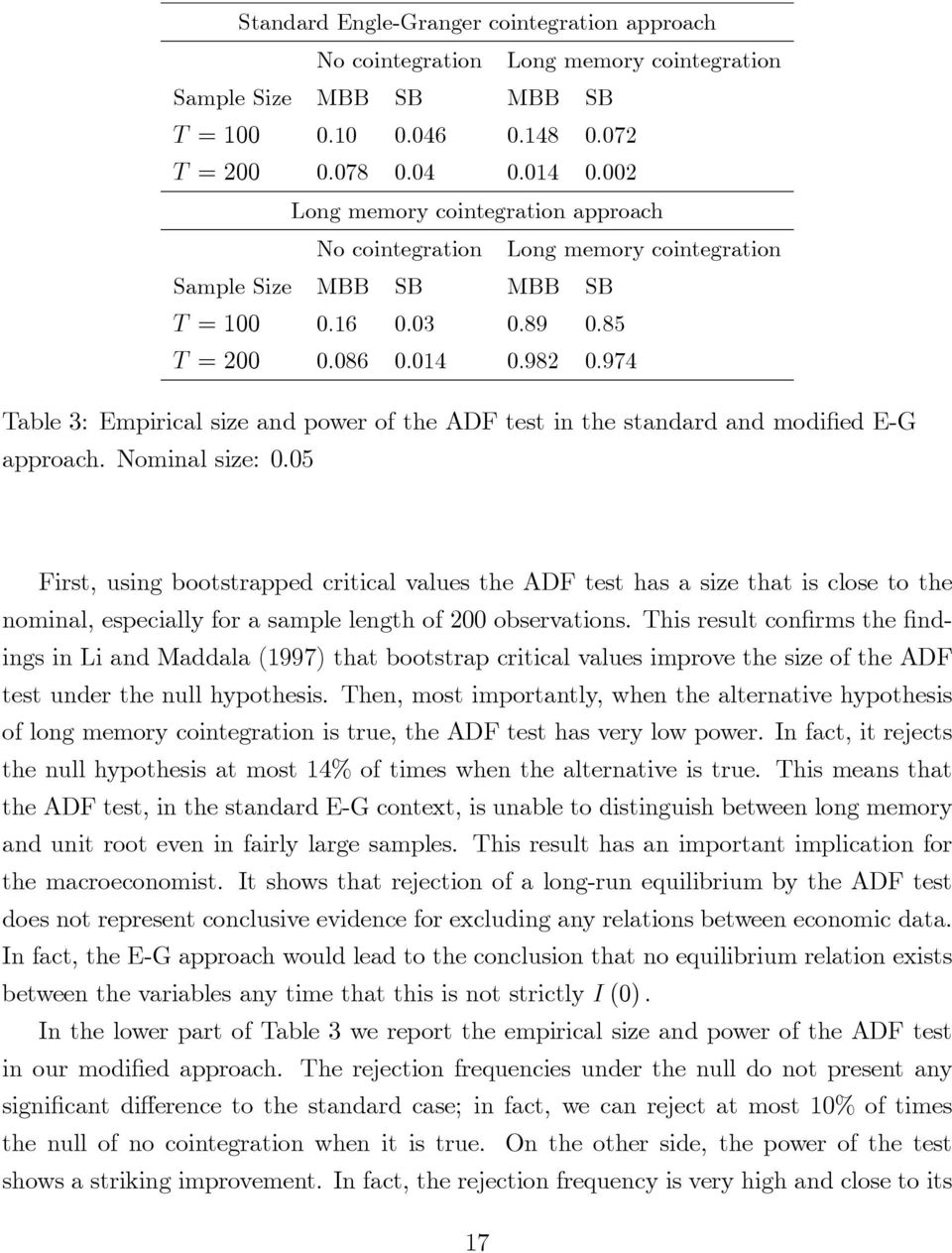 974 Table 3: Empirical size and power of the ADF test in the standard and modi ed E-G approach. Nominal size: 0.