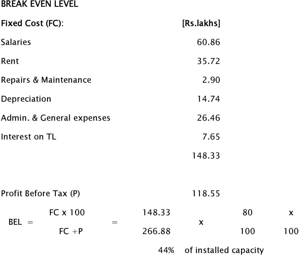 & General expenses 26.46 Interest on TL 7.65 148.