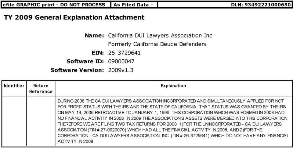 STATUS WAS GRANTED BY THE IRS ON MAY 14, 2009 RETROACTIVE TO JANUARY 1, 1996 THIS CORPORATION WHICH WAS FORMED IN 2008 HAD NO FINANCIAL ACTIVITY IN 2008 IN 2009 THE ASSOCIATION'S ASSETS WERE MERGED