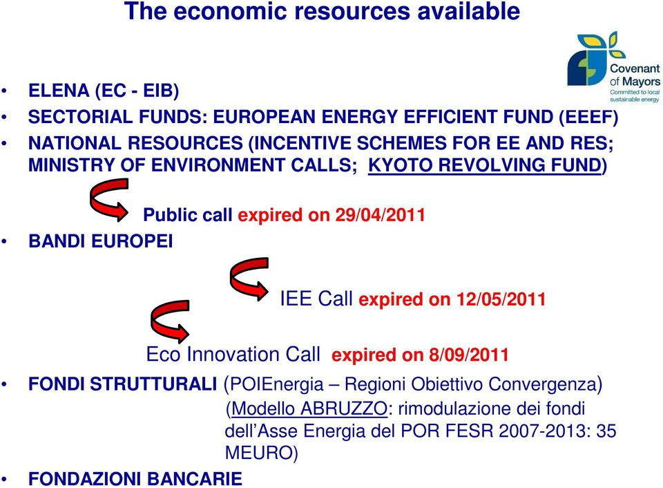 29/04/2011 IEE Call expired on 12/05/2011 Eco Innovation Call expired on 8/09/2011 FONDI STRUTTURALI (POIEnergia Regioni