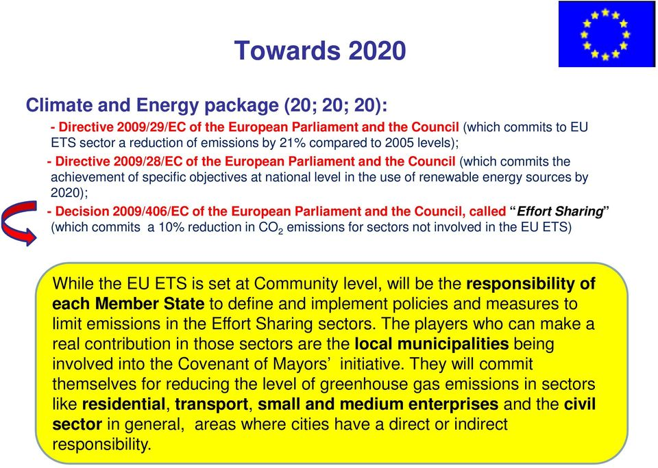 2020); - Decision 2009/406/EC of the European Parliament and the Council, called Effort Sharing (which commits a 10% reduction in CO 2 emissions for sectors not involved in the EU ETS) While the EU