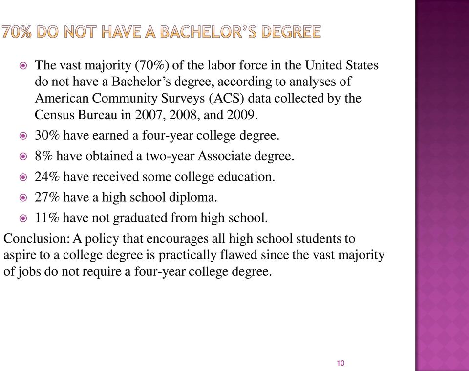 8% have obtained a two-year Associate degree. 24% have received some college education. 27% have a high school diploma.