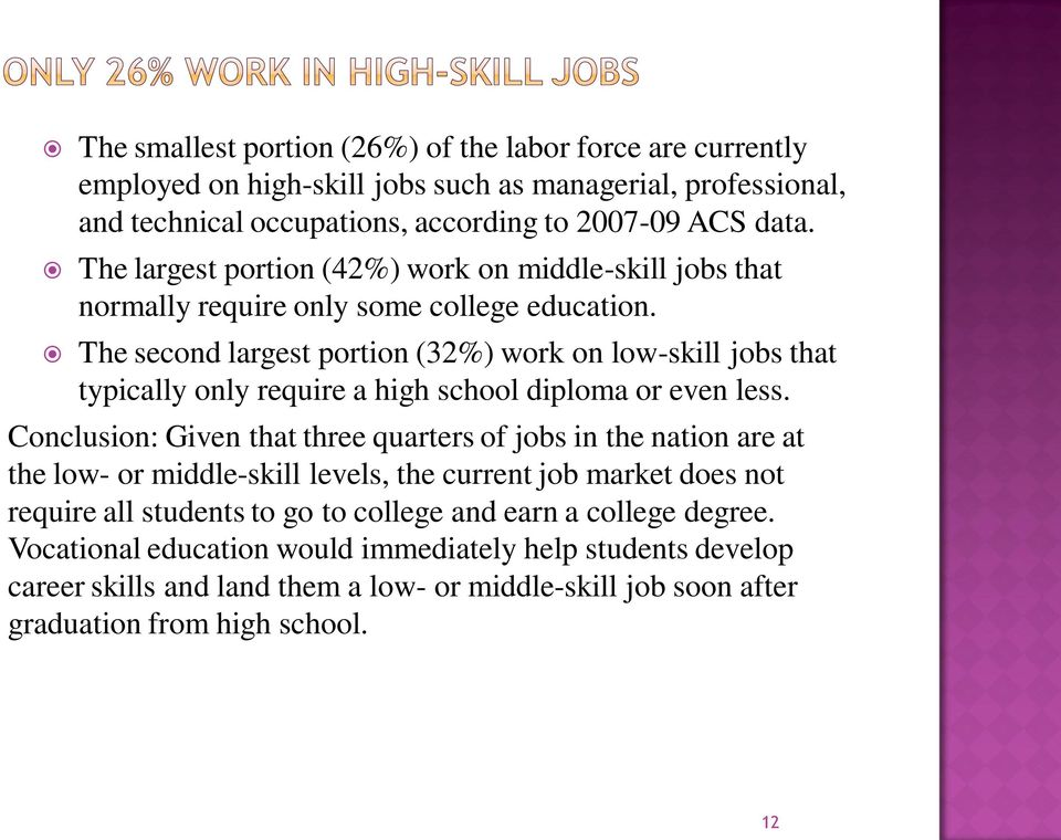 The second largest portion (32%) work on low-skill jobs that typically only require a high school diploma or even less.