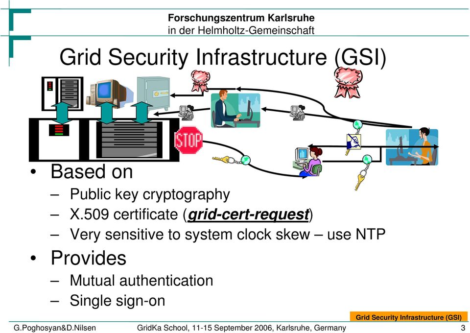 NTP Provides Mutual authentication Single sign-on Grid Security