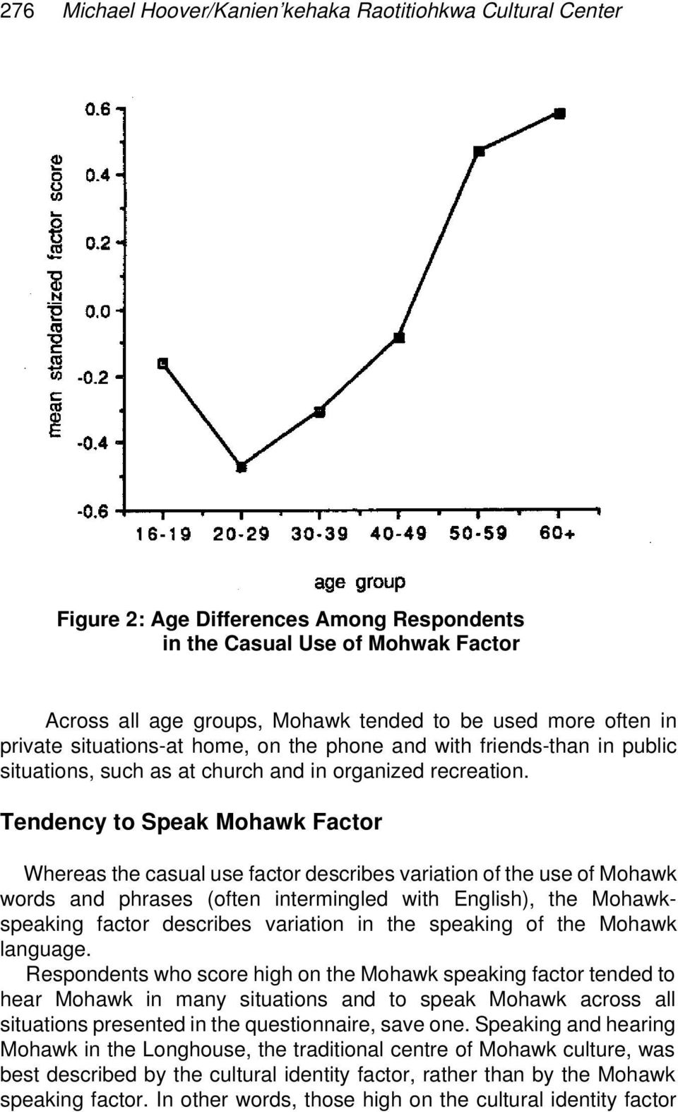 Tendency to Speak Mohawk Factor Whereas the casual use factor describes variation of the use of Mohawk words and phrases (often intermingled with English), the Mohawkspeaking factor describes