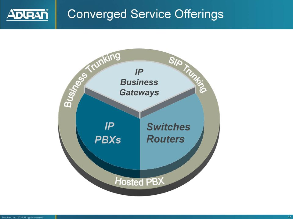 IP Business