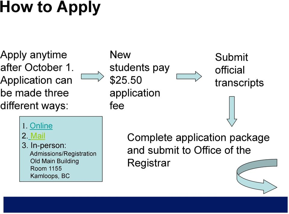 50 application fee Submit official transcripts 1. Online 2. Mail 3.