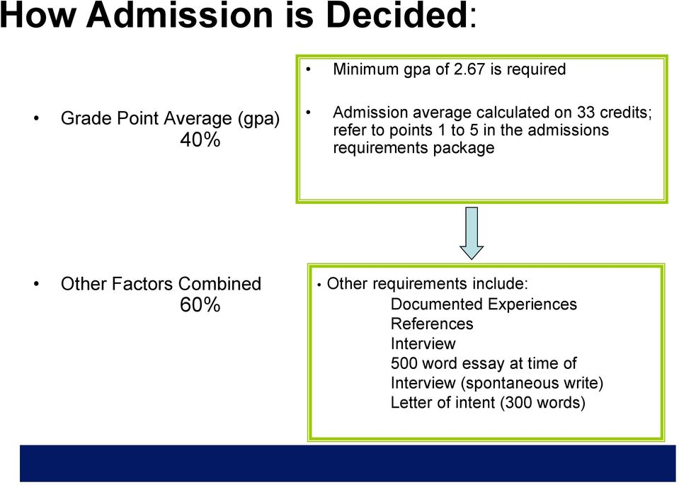 to points 1 to 5 in the admissions requirements package Other Factors Combined 60% Other